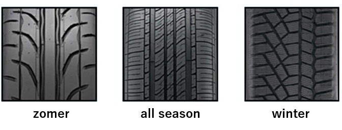 Zomer-, all season-, of off road banden?